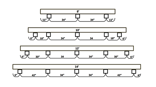shed runner layout for site preparation